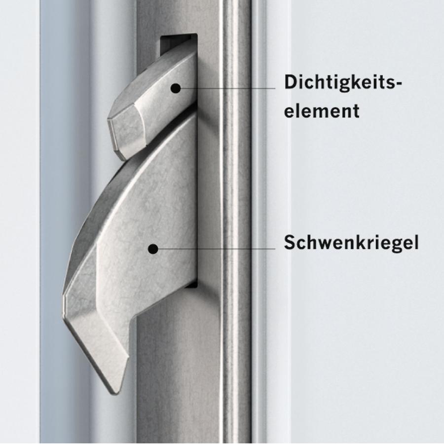 Fantastisch Excellent Einbruchschutz Fenster Nachrüsten Galerie ...